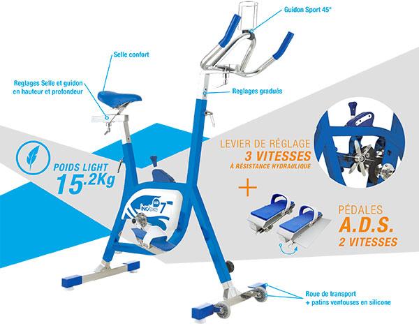 aquabike-inobike-7-air-schema.jpg